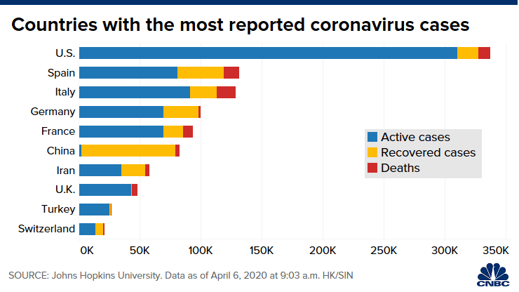 Europe seeks lockdown exit approach as rate of new Coronavirus cases drops 2